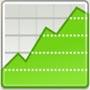 Показатели маркетинговой эффективности