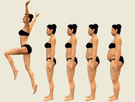 Почему не снижается вес