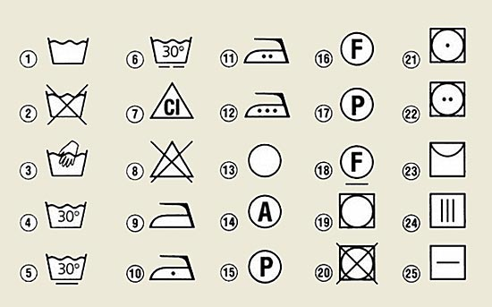 Как расшифровать знаки на ярлыках одежды