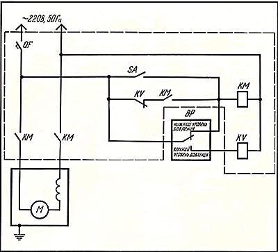 Электроаппаратура системы автономного водоснабжения дома