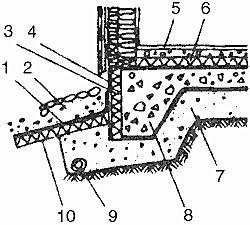 Узел мелкозаглубленного фундамента в виде сплошной монолитной плиты
