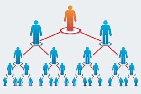 Система сетевого маркетинга