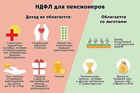 НДФЛ для пенсионеров