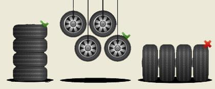 Как продлить срок службы зимних шин